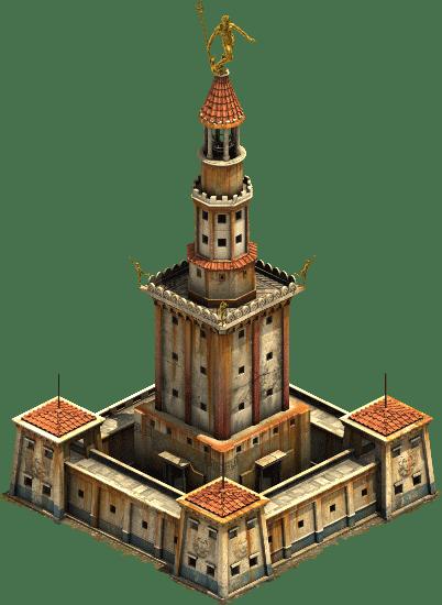 Pharaos van Alexandrië FoE