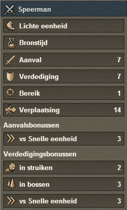 Forge of Empires leger handleiding